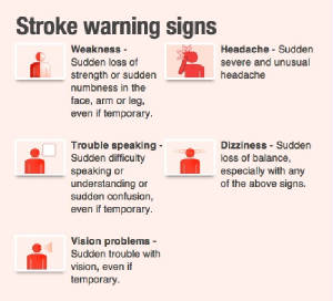 stroke_warning_signs_wondermoms.jpg